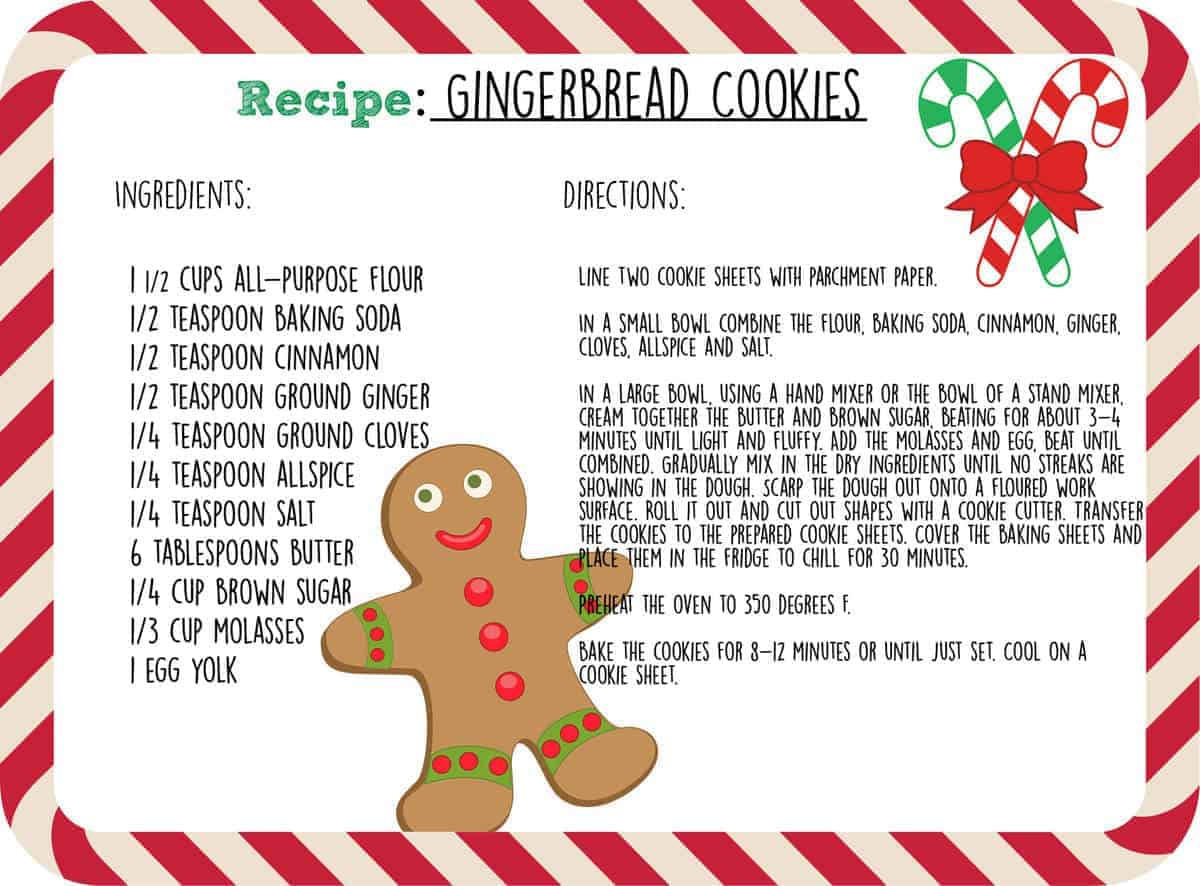 Christmas Gingerbread Cookies Recipe.Recipes For Gingerbread Cookies House Cookies